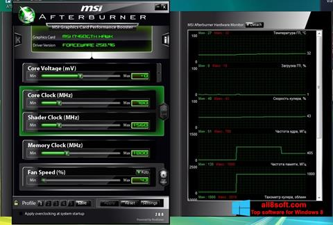 Skärmdump MSI Afterburner för Windows 8